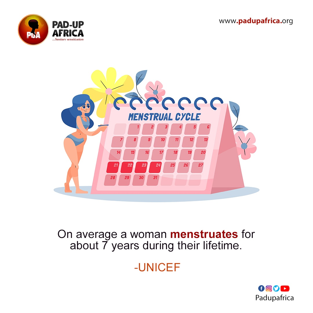 WOMEN BLEED FOR 7 YEARS SAYS UNICEF